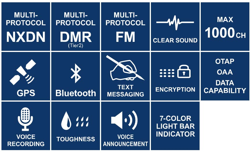 NX-3000 Series 2-way radio solutions • Kenwood Comms